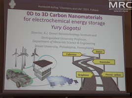 0D to3D Carbon Nanomaterials for Electrochemical energy Storage, slide from prof. Yury Gogotsi presentation