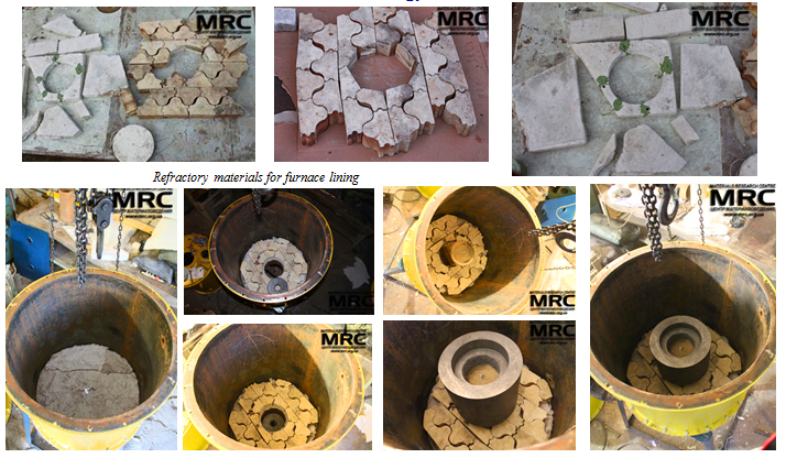 Refractory lining of the furnace