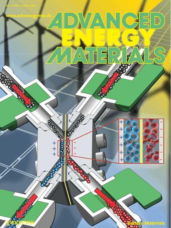 потоковые конденсаторы, дизайн -Центр материаловедения