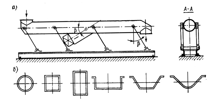 Schematics of the vibrating conveyor