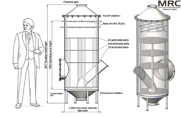 Scrubber for cleaning of exhaust gases: general view and operating scheme