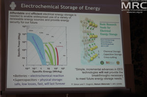 Electrochemical Storage of Energy, slide from prof. Yury Gogotsi presentation