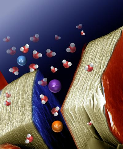 This is an SEM of layered MXene along with added illustration of intercalated ions between layers. (Credit: Copyright Science, original image credit: M. Lukatskaya, Y. Dall'Agnese, E. Ren, Y. Gogotsi)