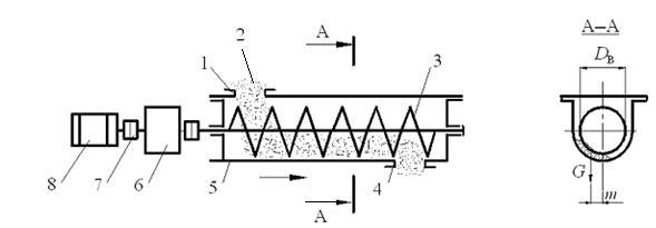 Элементы винтового конвейера итп с элеватором схема